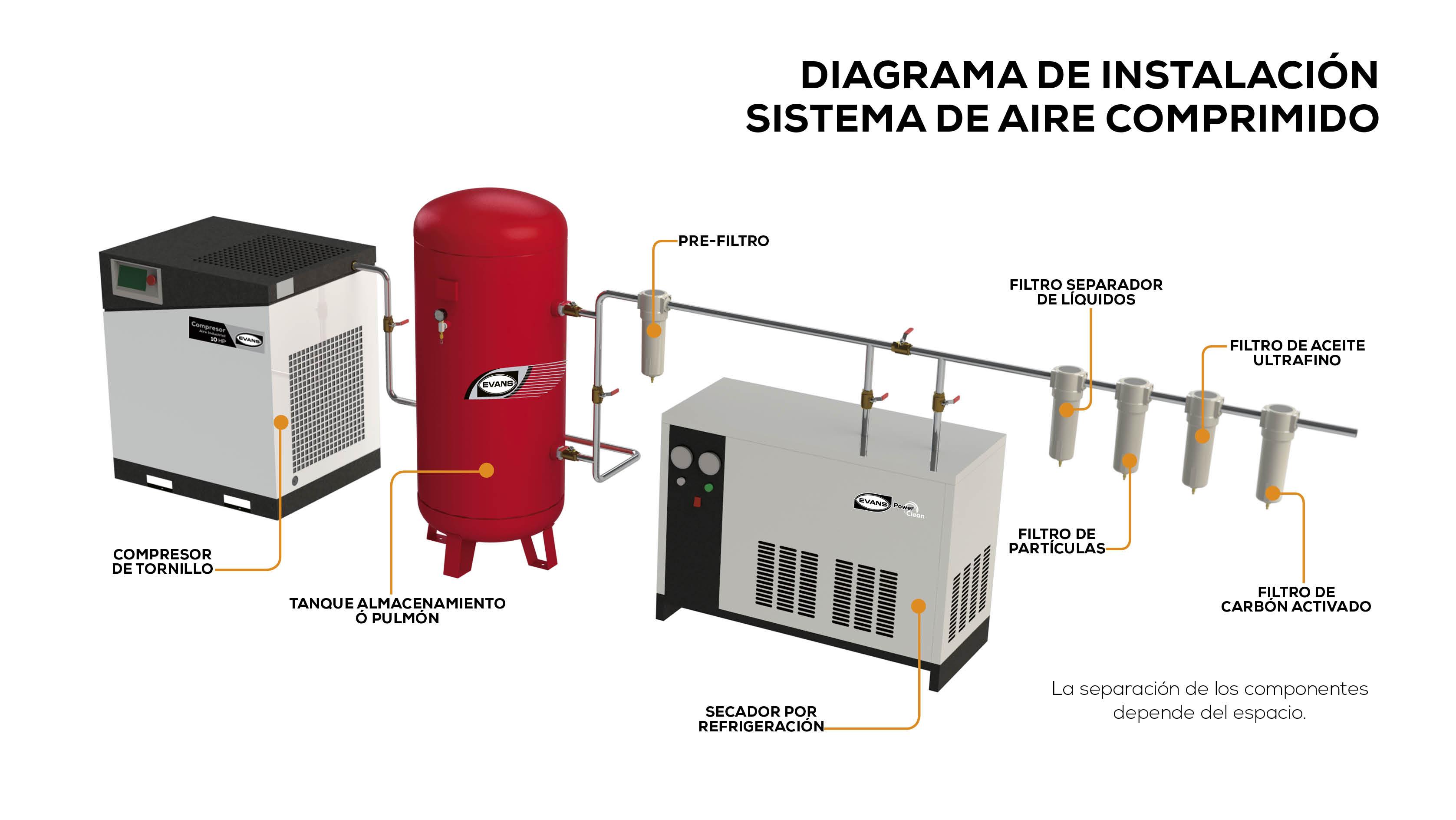 compresor-instalacion